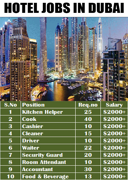 Hotel Jobs In Dubai