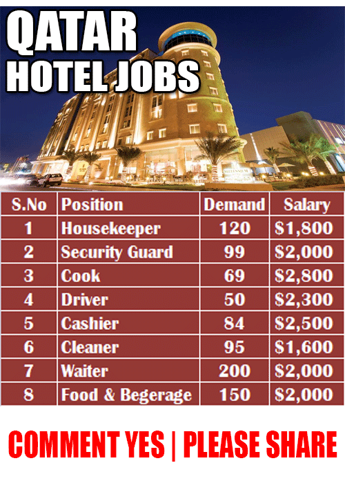 Hotel Jobs In Qatar